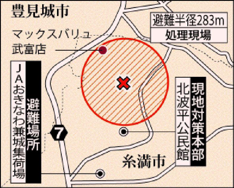 不発弾処理イメージ