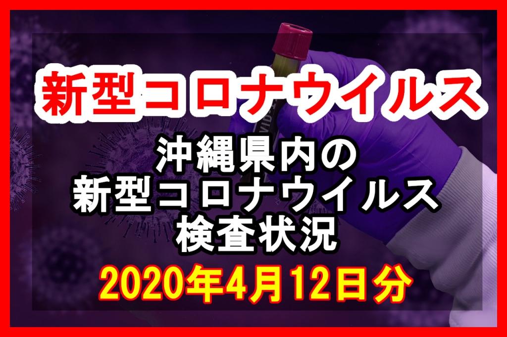 【2020年4月12日分】沖縄県内で実施されている新型コロナウイルスの検査状況について