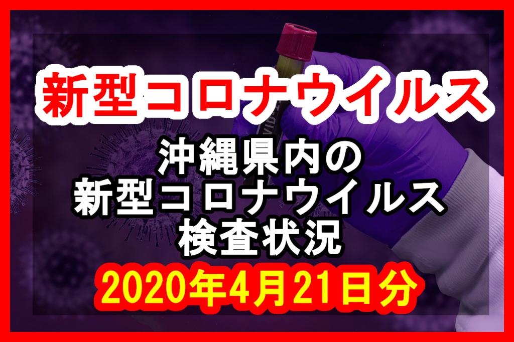 【2020年4月21日分】沖縄県内で実施されている新型コロナウイルスの検査状況について