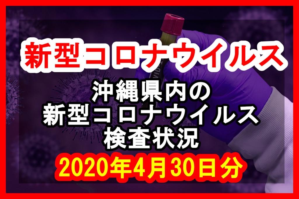 【2020年4月30日分】沖縄県内で実施されている新型コロナウイルスの検査状況について