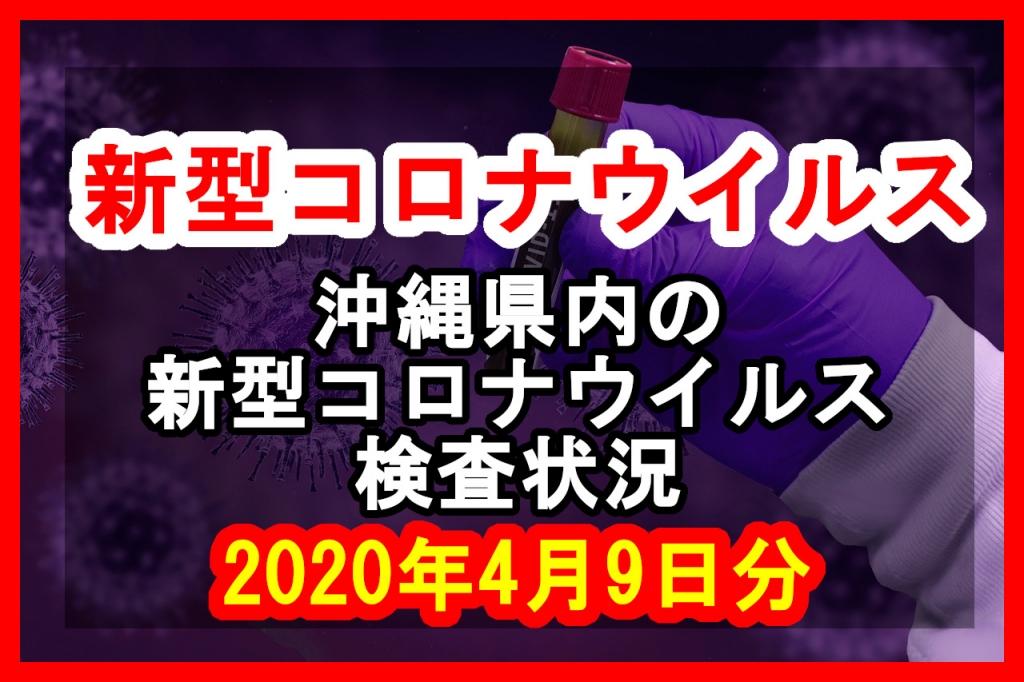 【2020年4月9日分】沖縄県内で実施されている新型コロナウイルスの検査状況について
