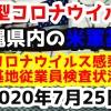 【2020年7月25日】沖縄県内の米軍基地内における新型コロナウイルス感染状況と基地従業員検査状況