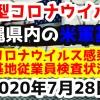 【2020年7月28日】沖縄県内の米軍基地内における新型コロナウイルス感染状況と基地従業員検査状況