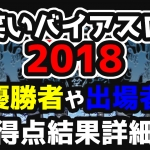 お笑いバイアスロン2018の優勝者や出場者、得点結果をご紹介します【沖縄のお笑い大会】
