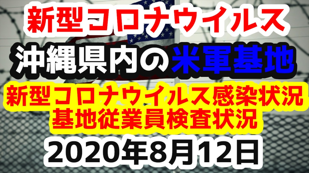 【2020年8月12日】沖縄県内の米軍基地内における新型コロナウイルス感染状況と基地従業員検査状況