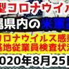 【2020年8月25日】沖縄県内の米軍基地内における新型コロナウイルス感染状況と基地従業員検査状況