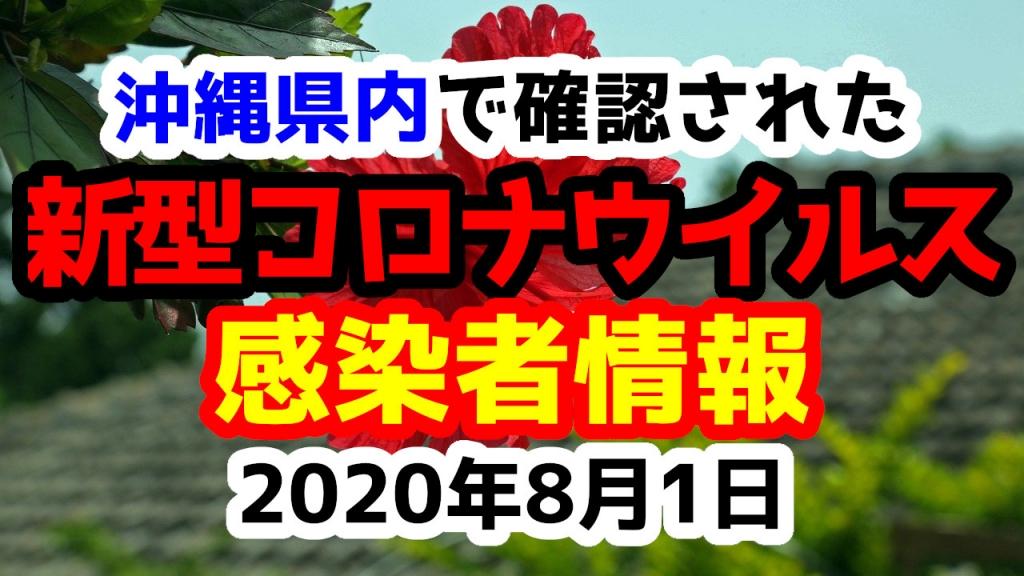 2020年8月1日に発表された沖縄県内で確認された新型コロナウイルス感染者情報一覧