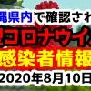 2020年8月10日に発表された沖縄県内で確認された新型コロナウイルス感染者情報一覧