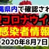2020年8月7日に発表された沖縄県内で確認された新型コロナウイルス感染者情報一覧