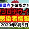 2020年8月9日に発表された沖縄県内で確認された新型コロナウイルス感染者情報一覧