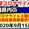 【2020年9月15日】沖縄県内の米軍基地内における新型コロナウイルス感染状況と基地従業員検査状況