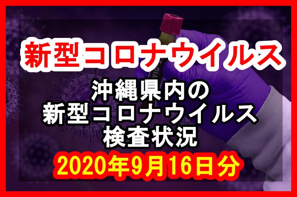 【2020年9月16日分】沖縄県内で実施されている新型コロナウイルスの検査状況について