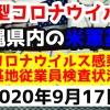 【2020年9月17日】沖縄県内の米軍基地内における新型コロナウイルス感染状況と基地従業員検査状況