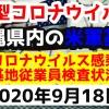 【2020年9月18日】沖縄県内の米軍基地内における新型コロナウイルス感染状況と基地従業員検査状況
