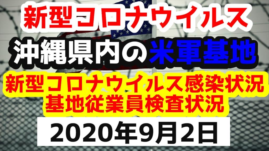 【2020年9月2日】沖縄県内の米軍基地内における新型コロナウイルス感染状況と基地従業員検査状況