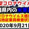 【2020年9月21日】沖縄県内の米軍基地内における新型コロナウイルス感染状況と基地従業員検査状況