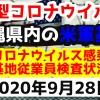 【2020年9月28日】沖縄県内の米軍基地内における新型コロナウイルス感染状況と基地従業員検査状況