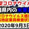 【2020年9月3日】沖縄県内の米軍基地内における新型コロナウイルス感染状況と基地従業員検査状況