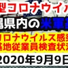 【2020年9月9日】沖縄県内の米軍基地内における新型コロナウイルス感染状況と基地従業員検査状況
