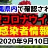 2020年9月10日に発表された沖縄県内で確認された新型コロナウイルス感染者情報一覧