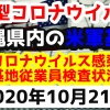【2020年10月21日】沖縄県内の米軍基地内における新型コロナウイルス感染状況と基地従業員検査状況