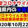 【2020年10月22日】沖縄県内の米軍基地内における新型コロナウイルス感染状況と基地従業員検査状況