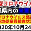 【2020年10月24日】沖縄県内の米軍基地内における新型コロナウイルス感染状況と基地従業員検査状況