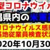 【2020年10月30日】沖縄県内の米軍基地内における新型コロナウイルス感染状況と基地従業員検査状況