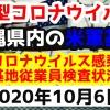 【2020年10月6日】沖縄県内の米軍基地内における新型コロナウイルス感染状況と基地従業員検査状況