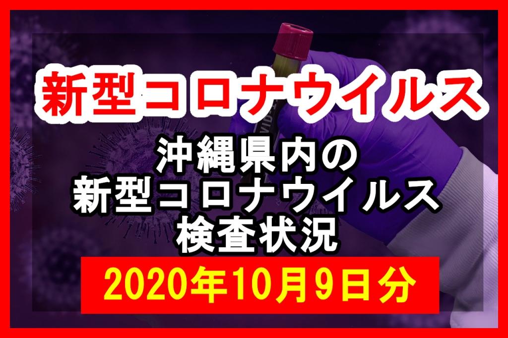 【2020年10月9日分】沖縄県内で実施されている新型コロナウイルスの検査状況について
