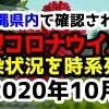 沖縄県内で確認された新型コロナウイルスの感染状況について経緯を時系列にまとめてみた※随時更新10月