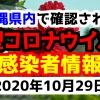2020年10月29日に発表された沖縄県内で確認された新型コロナウイルス感染者情報一覧