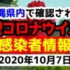 2020年10月7日に発表された沖縄県内で確認された新型コロナウイルス感染者情報一覧