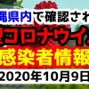 2020年10月9日に発表された沖縄県内で確認された新型コロナウイルス感染者情報一覧