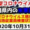 【2020年10月31日】沖縄県内の米軍基地内における新型コロナウイルス感染状況と基地従業員検査状況