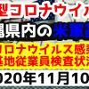 【2020年11月10日】沖縄県内の米軍基地内における新型コロナウイルス感染状況と基地従業員検査状況