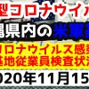 【2020年11月15日】沖縄県内の米軍基地内における新型コロナウイルス感染状況と基地従業員検査状況
