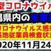 【2020年11月24日】沖縄県内の米軍基地内における新型コロナウイルス感染状況と基地従業員検査状況