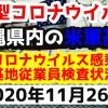 【2020年11月26日】沖縄県内の米軍基地内における新型コロナウイルス感染状況と基地従業員検査状況