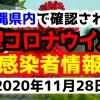 2020年11月28日に発表された沖縄県内で確認された新型コロナウイルス感染者情報一覧