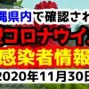 2020年11月30日に発表された沖縄県内で確認された新型コロナウイルス感染者情報一覧