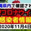 2020年11月4日に発表された沖縄県内で確認された新型コロナウイルス感染者情報一覧