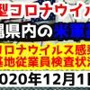 【2020年12月1日】沖縄県内の米軍基地内における新型コロナウイルス感染状況と基地従業員検査状況