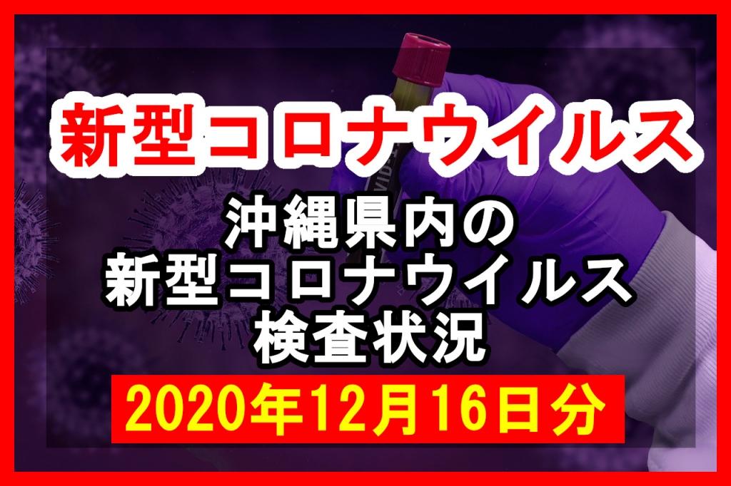 【2020年12月16日分】沖縄県内で実施されている新型コロナウイルスの検査状況について
