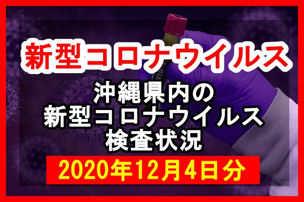 【2020年12月4日分】沖縄県内で実施されている新型コロナウイルスの検査状況について