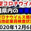 【2020年12月6日】沖縄県内の米軍基地内における新型コロナウイルス感染状況と基地従業員検査状況