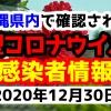 2020年12月30日に発表された沖縄県内で確認された新型コロナウイルス感染者情報一覧