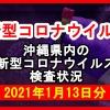 【2021年1月13日分】沖縄県内で実施されている新型コロナウイルスの検査状況について