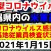 【2021年1月15日】沖縄県内の米軍基地内における新型コロナウイルス感染状況と基地従業員検査状況