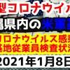【2021年1月8日】沖縄県内の米軍基地内における新型コロナウイルス感染状況と基地従業員検査状況